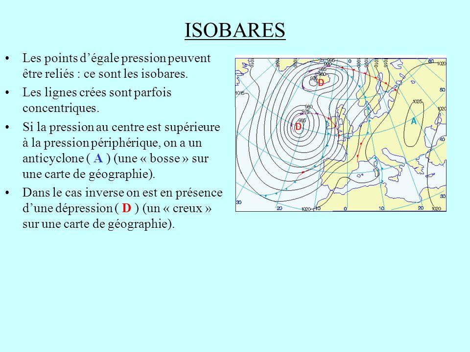 ISOBARES Les points d'égale pression peuvent être reliés : ce sont les isobares. Les lignes crées sont parfois concentriques. Si la pression au centre