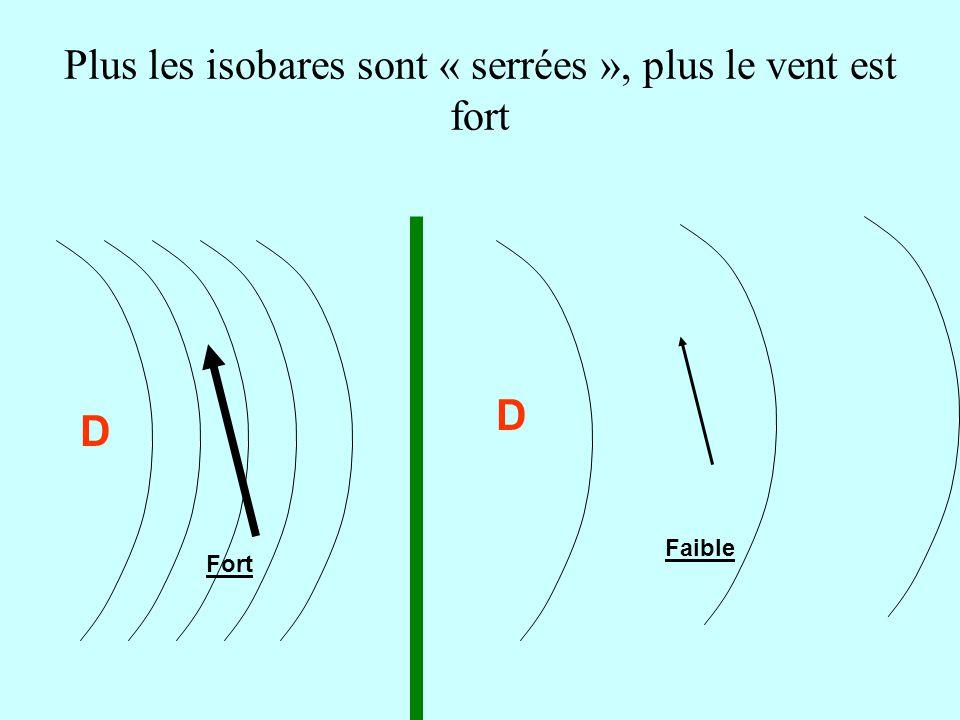 Plus les isobares sont « serrées », plus le vent est fort D D Fort Faible