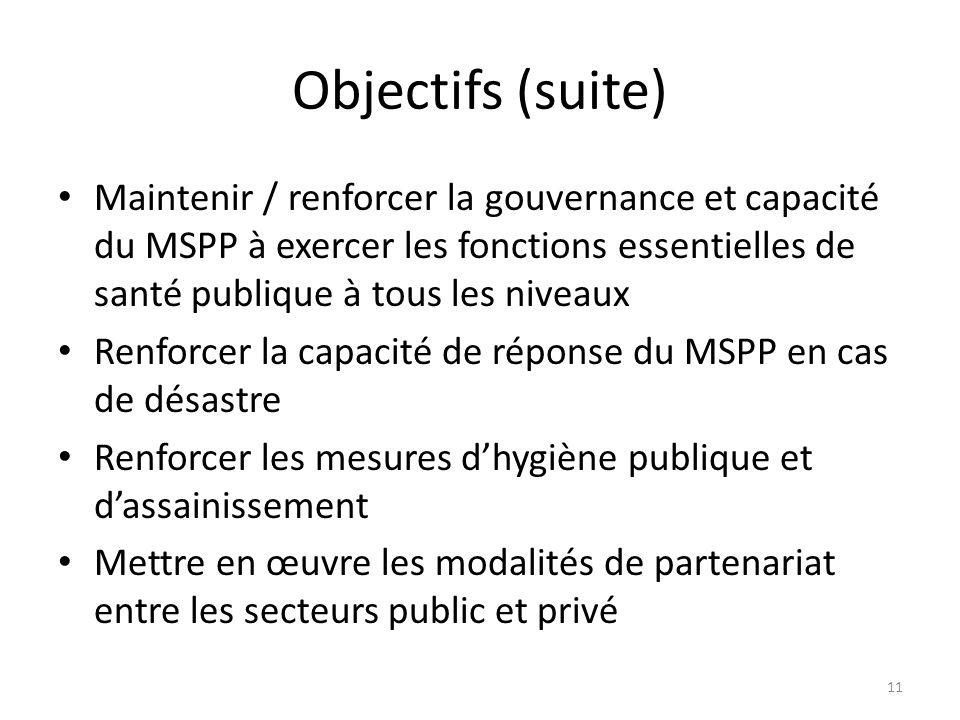 Objectifs (suite) Maintenir / renforcer la gouvernance et capacité du MSPP à exercer les fonctions essentielles de santé publique à tous les niveaux Renforcer la capacité de réponse du MSPP en cas de désastre Renforcer les mesures d'hygiène publique et d'assainissement Mettre en œuvre les modalités de partenariat entre les secteurs public et privé 11