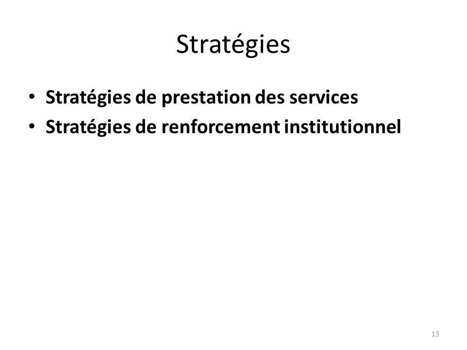 Stratégies Stratégies de prestation des services Stratégies de renforcement institutionnel 13