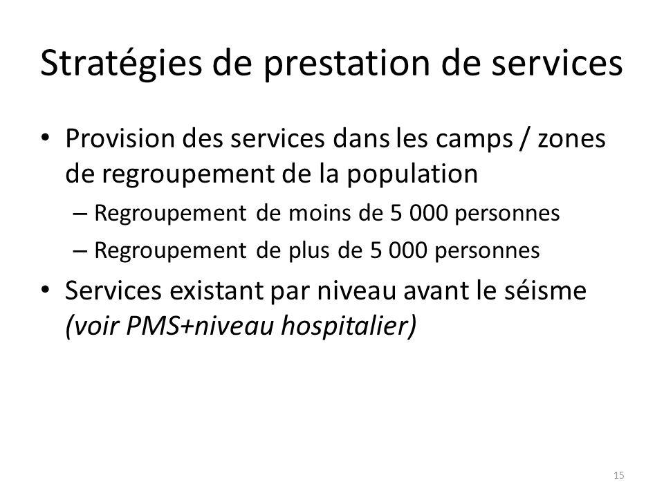 Stratégies de prestation de services Provision des services dans les camps / zones de regroupement de la population – Regroupement de moins de 5 000 personnes – Regroupement de plus de 5 000 personnes Services existant par niveau avant le séisme (voir PMS+niveau hospitalier) 15
