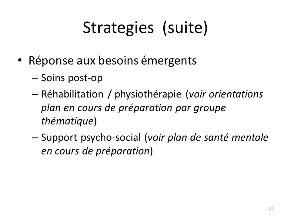 Strategies (suite) Réponse aux besoins émergents – Soins post-op – Réhabilitation / physiothérapie (voir orientations plan en cours de préparation par groupe thématique) – Support psycho-social (voir plan de santé mentale en cours de préparation) 16