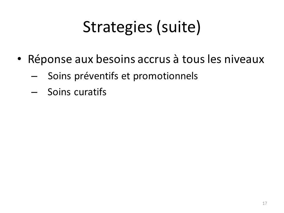 Strategies (suite) Réponse aux besoins accrus à tous les niveaux – Soins préventifs et promotionnels – Soins curatifs 17