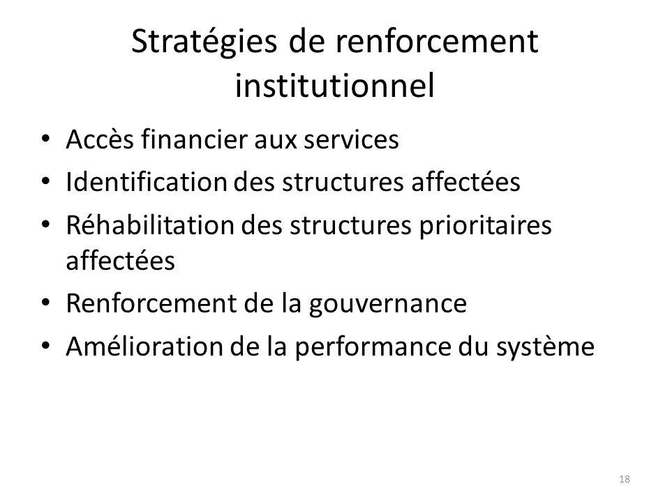 Stratégies de renforcement institutionnel Accès financier aux services Identification des structures affectées Réhabilitation des structures prioritaires affectées Renforcement de la gouvernance Amélioration de la performance du système 18