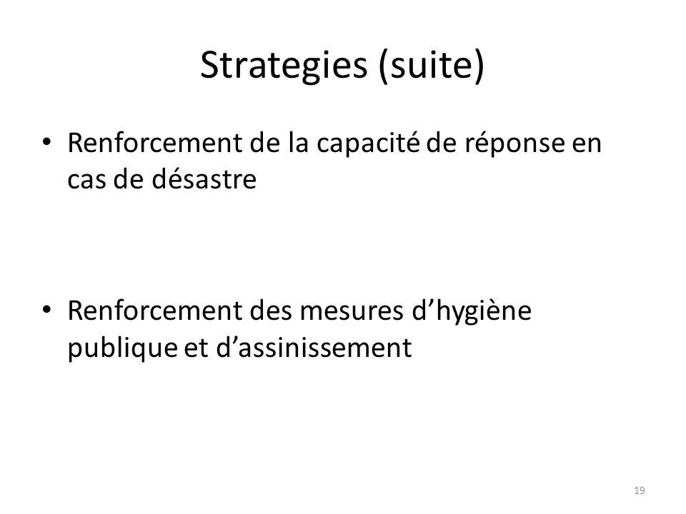 Strategies (suite) Renforcement de la capacité de réponse en cas de désastre Renforcement des mesures d'hygiène publique et d'assinissement 19