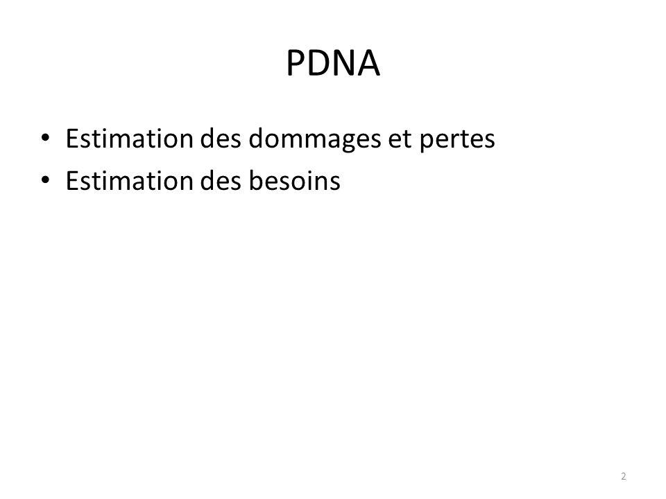 PDNA Estimation des dommages et pertes Estimation des besoins 2