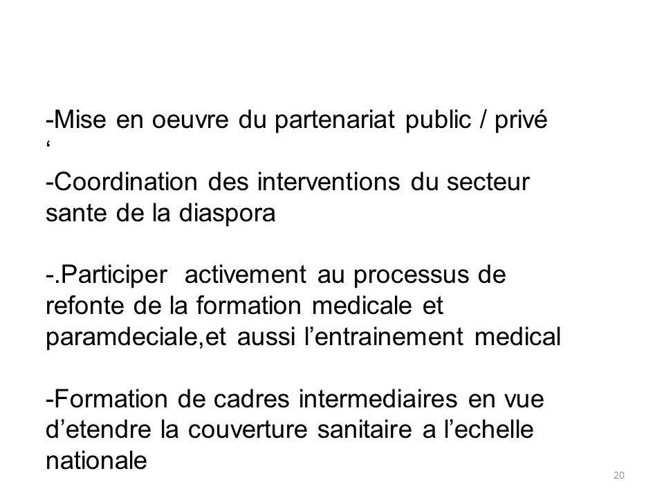 20 -Mise en oeuvre du partenariat public / privé ' -Coordination des interventions du secteur sante de la diaspora -.Participer activement au processus de refonte de la formation medicale et paramdeciale,et aussi l'entrainement medical -Formation de cadres intermediaires en vue d'etendre la couverture sanitaire a l'echelle nationale