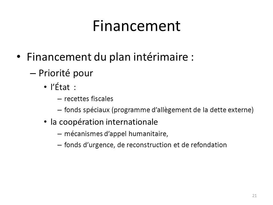 Financement Financement du plan intérimaire : – Priorité pour l'État : – recettes fiscales – fonds spéciaux (programme d'allègement de la dette externe) la coopération internationale – mécanismes d'appel humanitaire, – fonds d'urgence, de reconstruction et de refondation 21