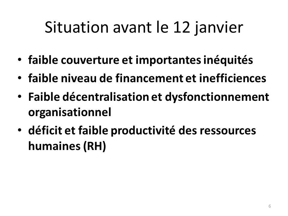 Situation avant le 12 janvier faible couverture et importantes inéquités faible niveau de financement et inefficiences Faible décentralisation et dysfonctionnement organisationnel déficit et faible productivité des ressources humaines (RH) 6