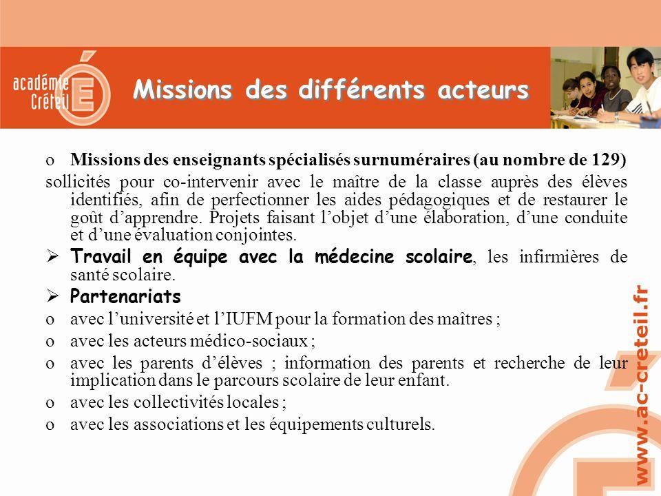 Missions des différents acteurs oMissions des enseignants spécialisés surnuméraires (au nombre de 129) sollicités pour co-intervenir avec le maître de