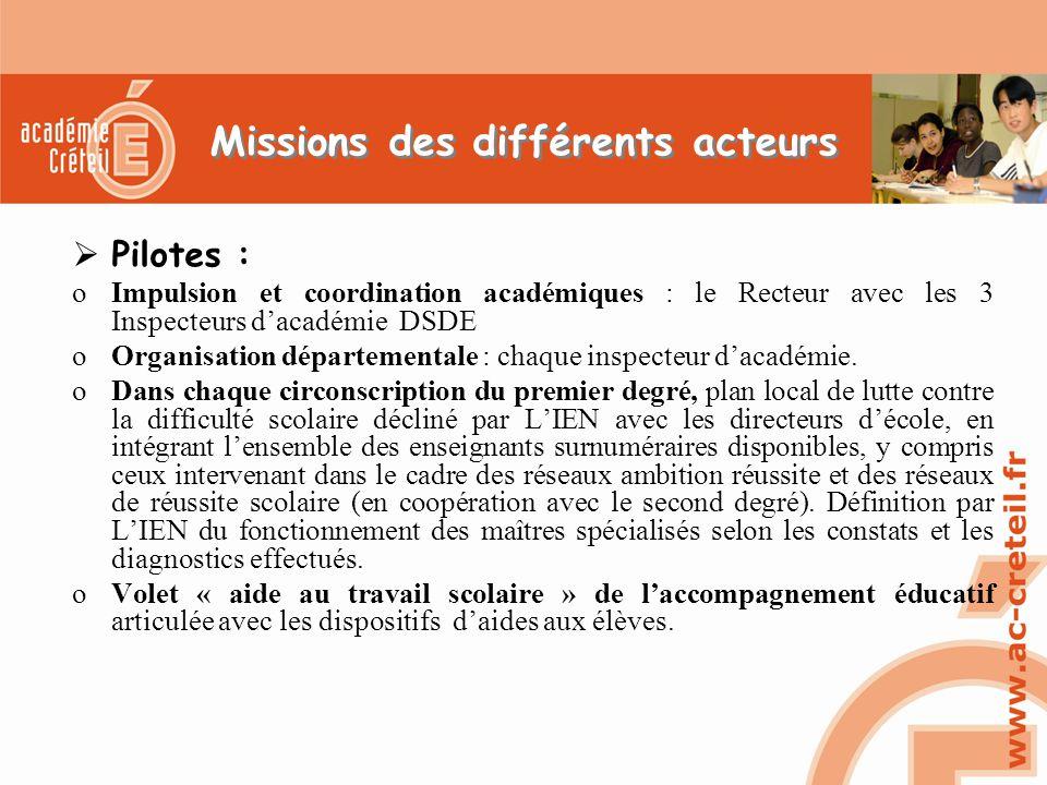 Missions des différents acteurs  Pilotes : oImpulsion et coordination académiques : le Recteur avec les 3 Inspecteurs d'académie DSDE oOrganisation d