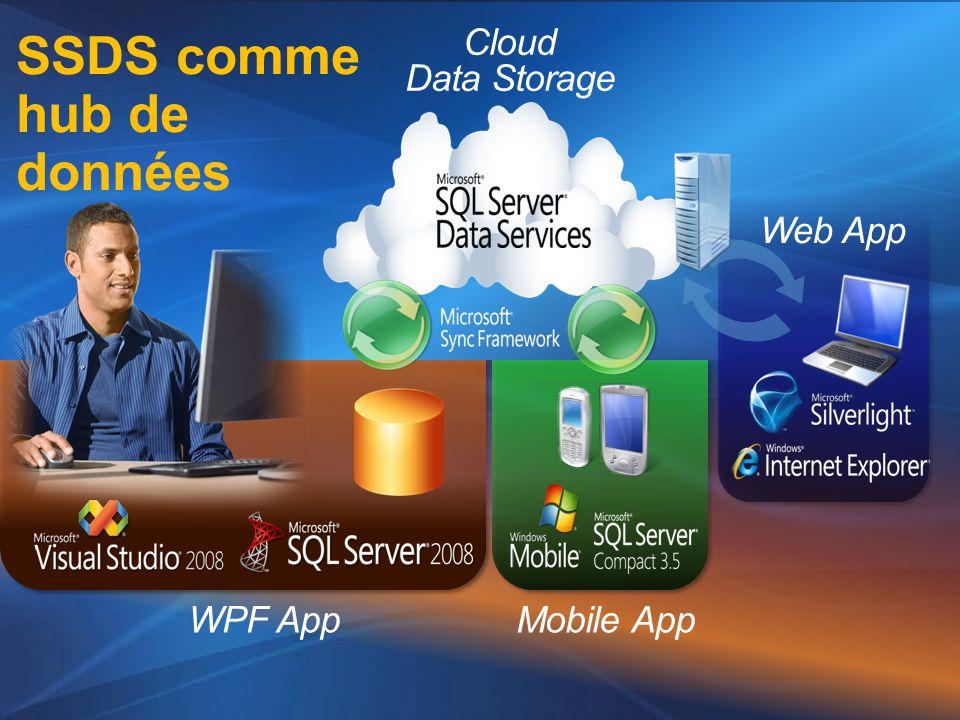 WPF AppMobile App Web App Cloud Data Storage SSDS comme hub de données