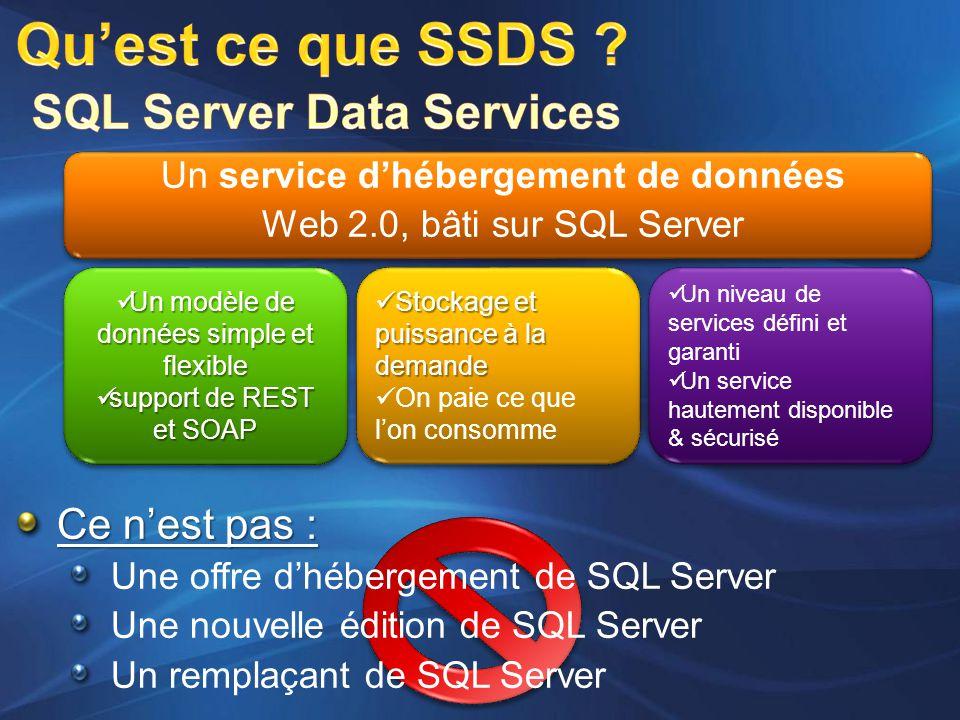 Un service d'hébergement de données Web 2.0, bâti sur SQL Server Ce n'est pas : Une offre d'hébergement de SQL Server Une nouvelle édition de SQL Server Un remplaçant de SQL Server Un modèle de données simple et flexible Un modèle de données simple et flexible support de REST et SOAP support de REST et SOAP Un modèle de données simple et flexible Un modèle de données simple et flexible support de REST et SOAP support de REST et SOAP Un niveau de services défini et garanti Un service hautement disponible & sécurisé Un niveau de services défini et garanti Un service hautement disponible & sécurisé Stockage et puissance à la demande Stockage et puissance à la demande On paie ce que l'on consomme Stockage et puissance à la demande Stockage et puissance à la demande On paie ce que l'on consomme