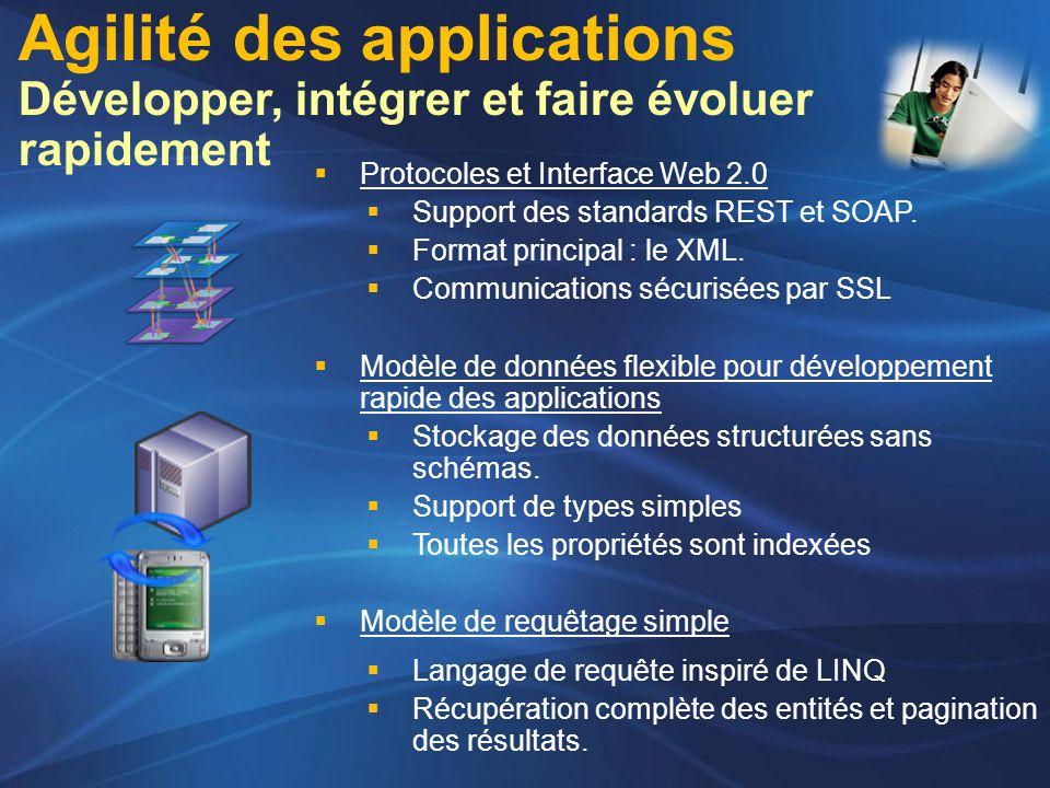  Protocoles et Interface Web 2.0  Support des standards REST et SOAP.  Format principal : le XML.  Communications sécurisées par SSL  Modèle de d