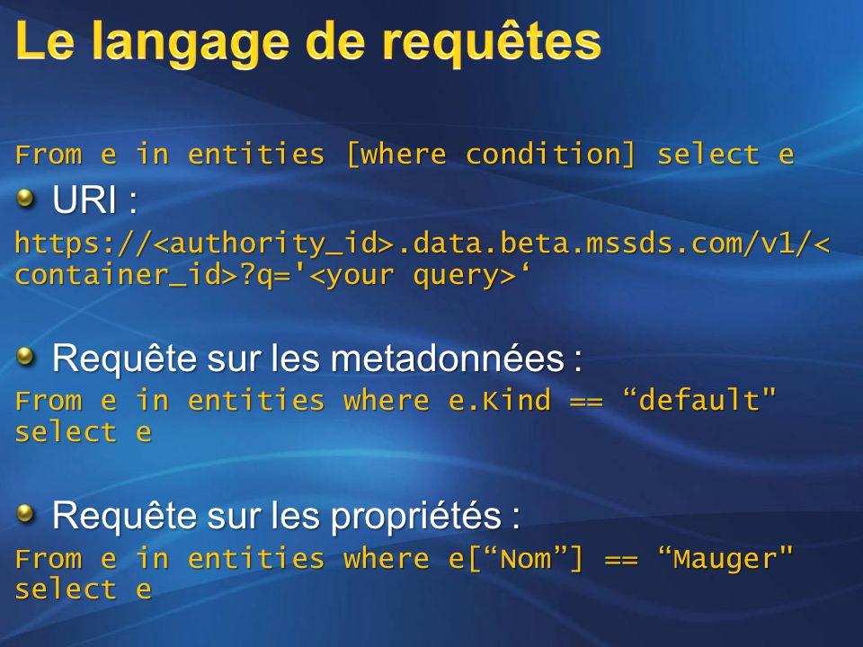 From e in entities [where condition] select e URI : https://.data.beta.mssds.com/v1/ ?q=' ' Requête sur les metadonnées : From e in entities where e.K