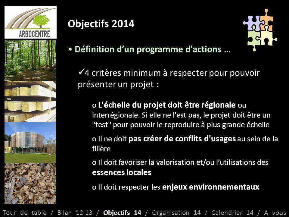 Objectifs 2014 Définition d'un programme d actions … Tour de table / Bilan 12-13 / Objectifs 14 / Organisation 14 / Calendrier 14 / A vous 4 critères minimum à respecter pour pouvoir présenter un projet : o L échelle du projet doit être régionale ou interrégionale.