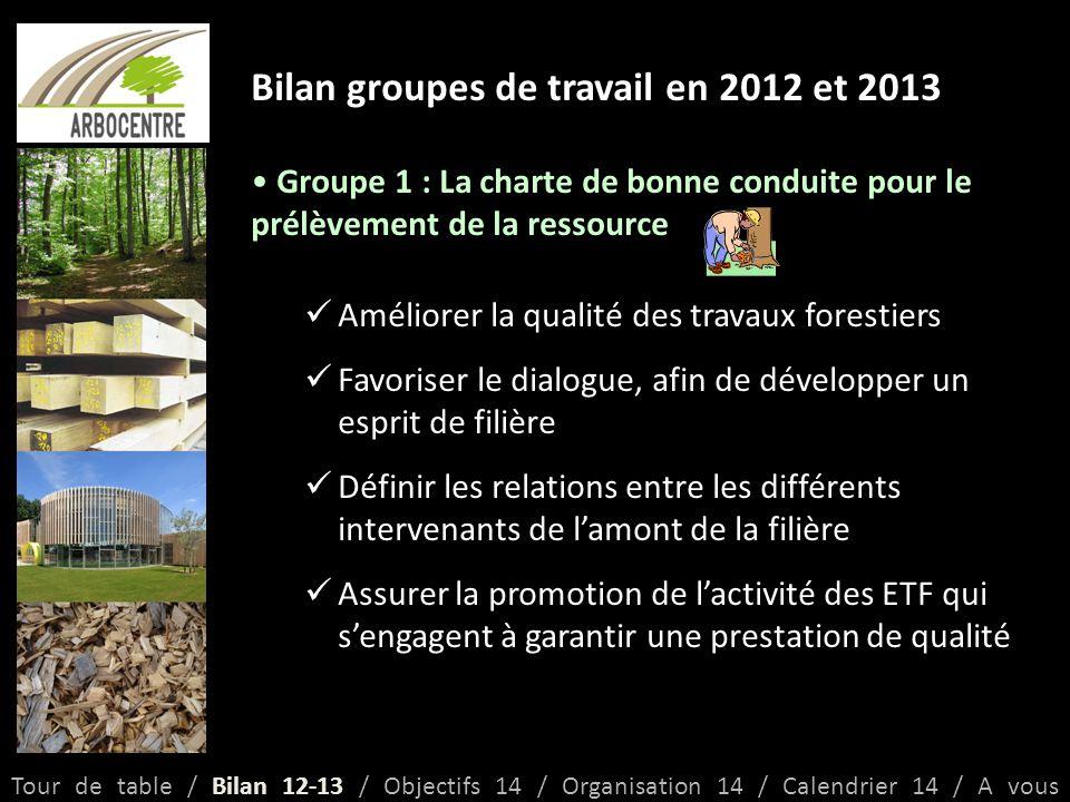 Bilan groupes de travail en 2012 et 2013 Groupe 1 : La charte de bonne conduite pour le prélèvement de la ressource Améliorer la qualité des travaux forestiers Favoriser le dialogue, afin de développer un esprit de filière Définir les relations entre les différents intervenants de l'amont de la filière Assurer la promotion de l'activité des ETF qui s'engagent à garantir une prestation de qualité Tour de table / Bilan 12-13 / Objectifs 14 / Organisation 14 / Calendrier 14 / A vous