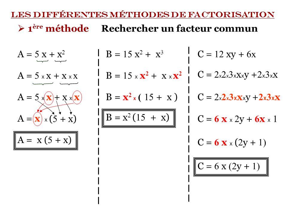 Les différentes méthodes de factorisation  1 ère méthodeRechercher un facteur commun A = 5 x + x 2 B = 15 x 2 + x 3 C = 12 xy + 6x A = 5 x x + x x x