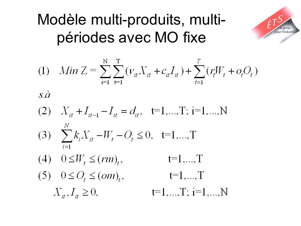 Modèle multi-produits, multi- périodes avec MO fixe