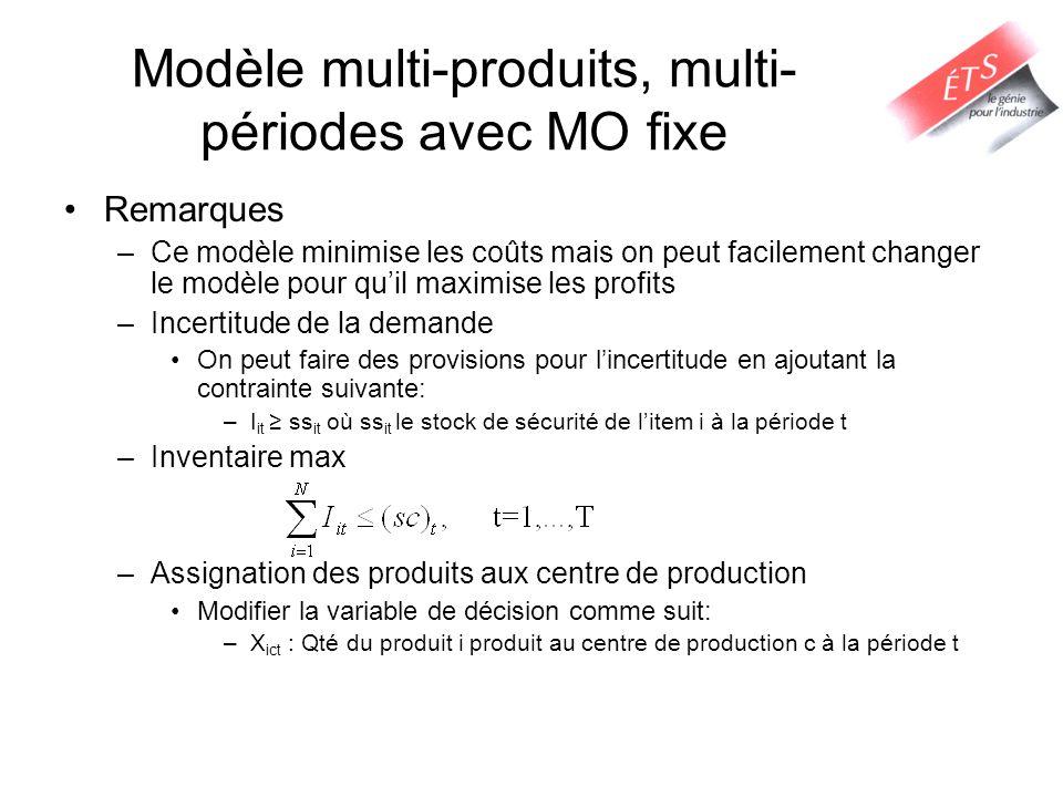 Remarques –Ce modèle minimise les coûts mais on peut facilement changer le modèle pour qu'il maximise les profits –Incertitude de la demande On peut f