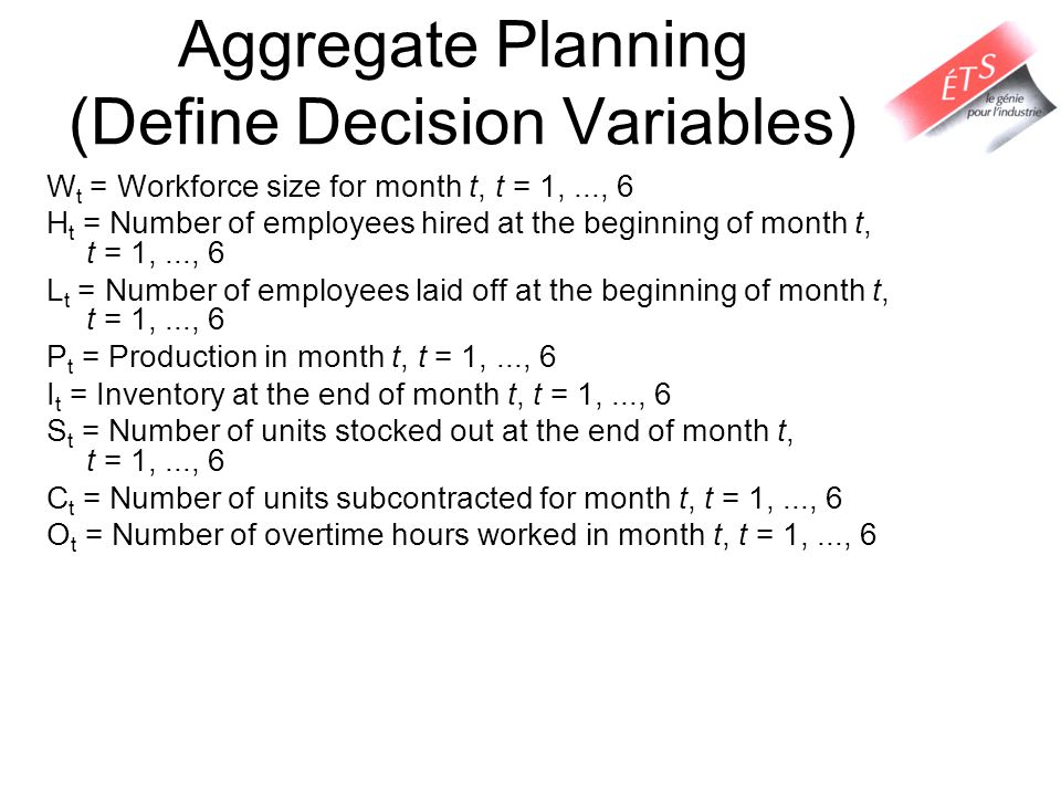 Aggregate Planning (Define Decision Variables) W t = Workforce size for month t, t = 1,..., 6 H t = Number of employees hired at the beginning of mont