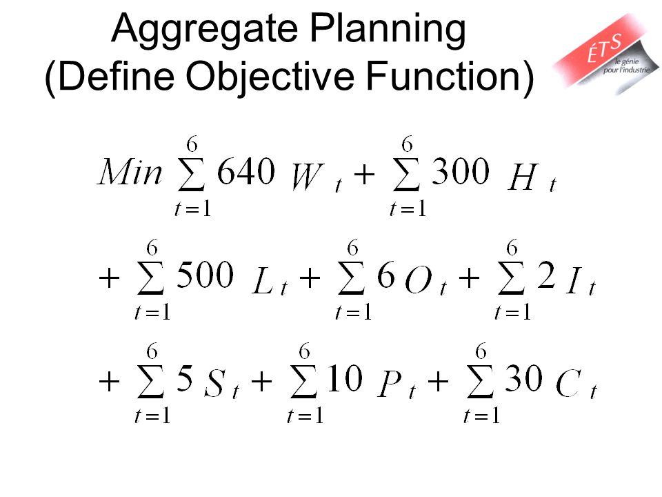 Aggregate Planning (Define Objective Function)