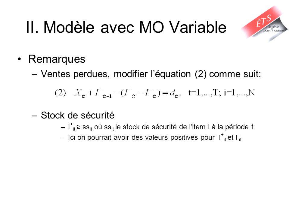 Remarques –Ventes perdues, modifier l'équation (2) comme suit: –Stock de sécurité –I + it ≥ ss it où ss it le stock de sécurité de l'item i à la pério