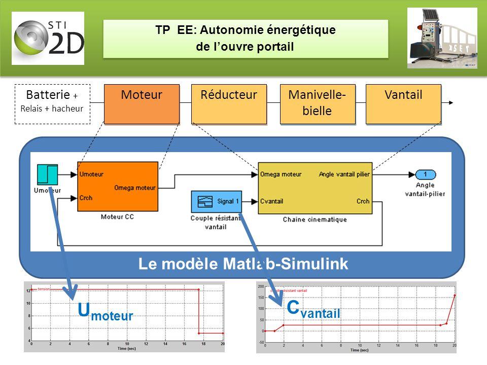 TP EE: Autonomie énergétique de l'ouvre portail TP EE: Autonomie énergétique de l'ouvre portail Le modèle Matlab-Simulink Batterie + Relais + hacheur
