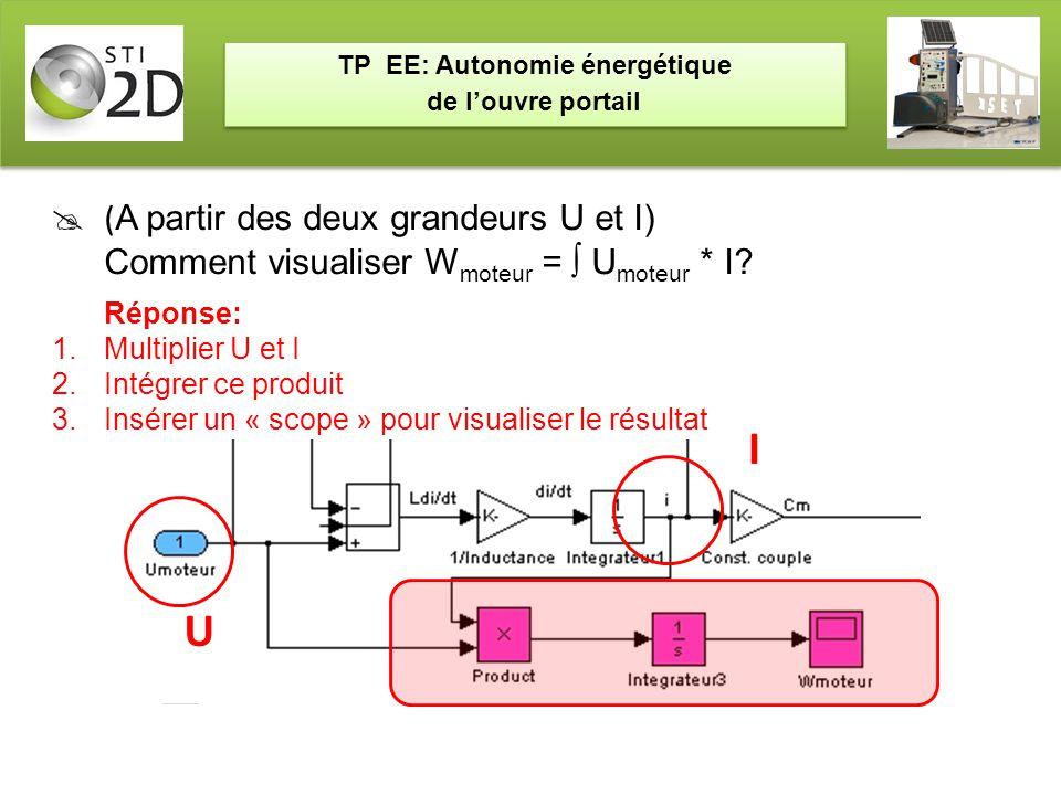 TP EE: Autonomie énergétique de l'ouvre portail TP EE: Autonomie énergétique de l'ouvre portail  ( A partir des deux grandeurs U et I) Comment visual