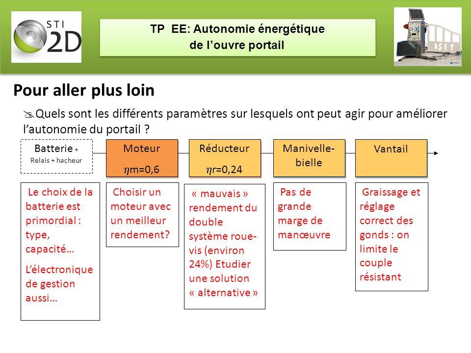 TP EE: Autonomie énergétique de l'ouvre portail TP EE: Autonomie énergétique de l'ouvre portail Pour aller plus loin Batterie + Relais + hacheur Moteu