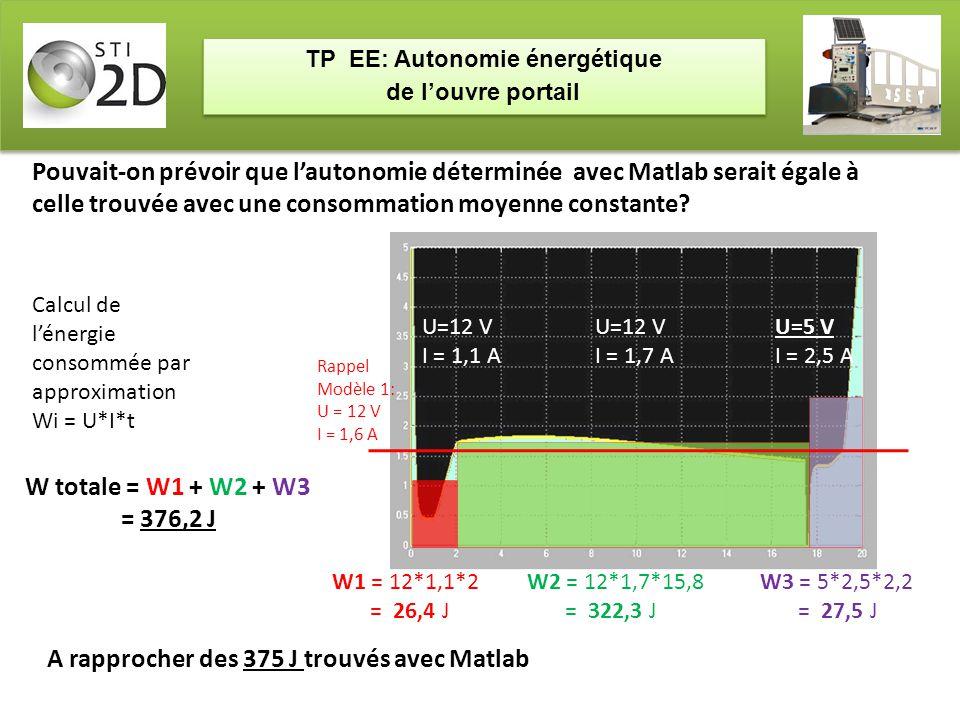 TP EE: Autonomie énergétique de l'ouvre portail TP EE: Autonomie énergétique de l'ouvre portail W1 = 12*1,1*2 = 26,4 J W2 = 12*1,7*15,8 = 322,3 J Calc