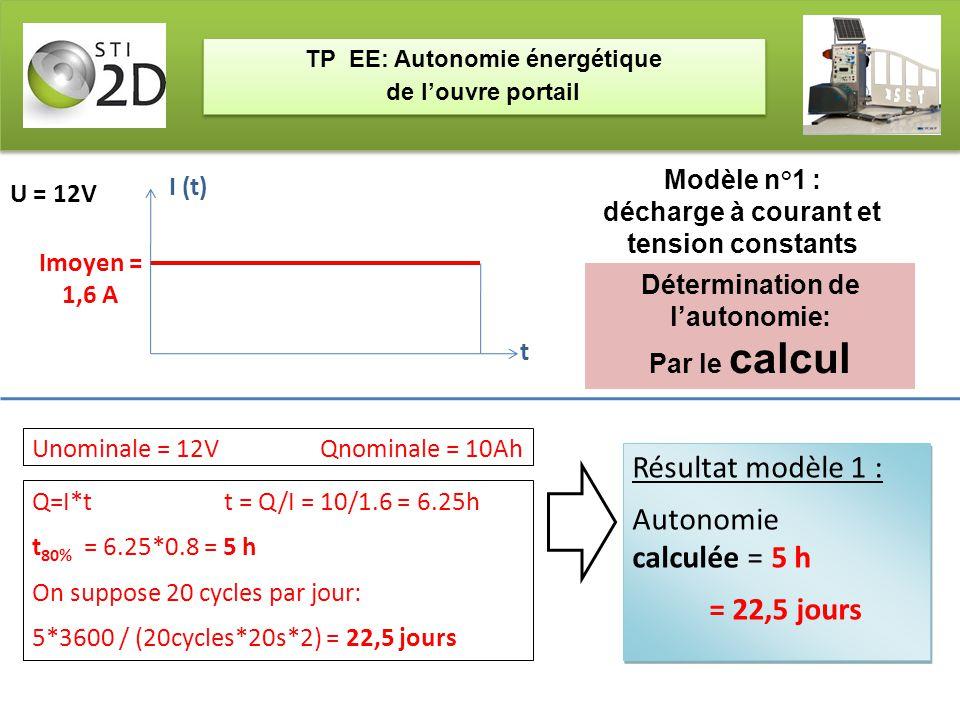 TP EE: Autonomie énergétique de l'ouvre portail TP EE: Autonomie énergétique de l'ouvre portail U = 12VU = 5V Unominale = 12V Qnominale = 10Ah Q=I*tt