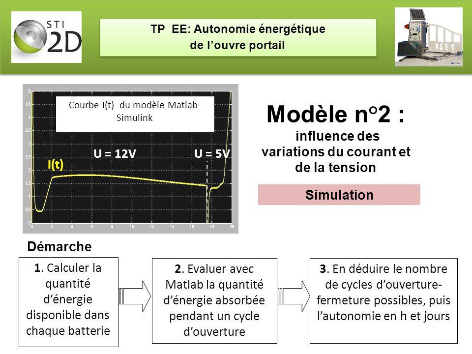 TP EE: Autonomie énergétique de l'ouvre portail TP EE: Autonomie énergétique de l'ouvre portail Courbe I(t) du modèle Matlab- Simulink Modèle n°2 : in