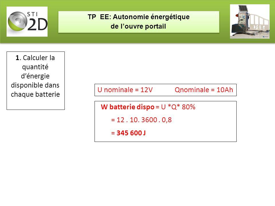 TP EE: Autonomie énergétique de l'ouvre portail TP EE: Autonomie énergétique de l'ouvre portail 1. Calculer la quantité d'énergie disponible dans chaq