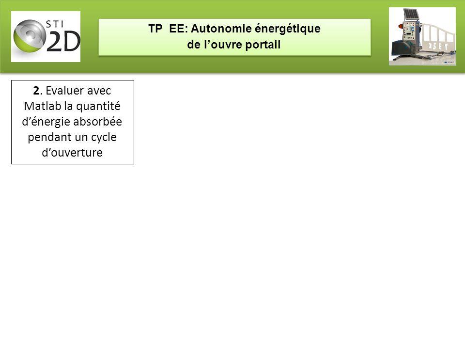 TP EE: Autonomie énergétique de l'ouvre portail TP EE: Autonomie énergétique de l'ouvre portail 2. Evaluer avec Matlab la quantité d'énergie absorbée