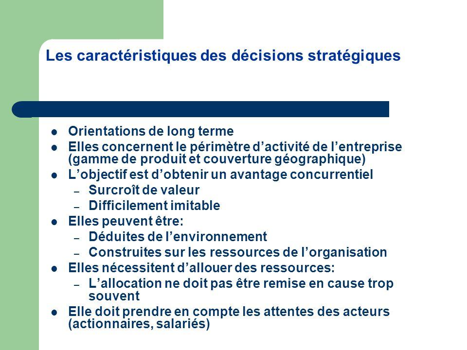 Les caractéristiques des décisions stratégiques Orientations de long terme Elles concernent le périmètre d'activité de l'entreprise (gamme de produit