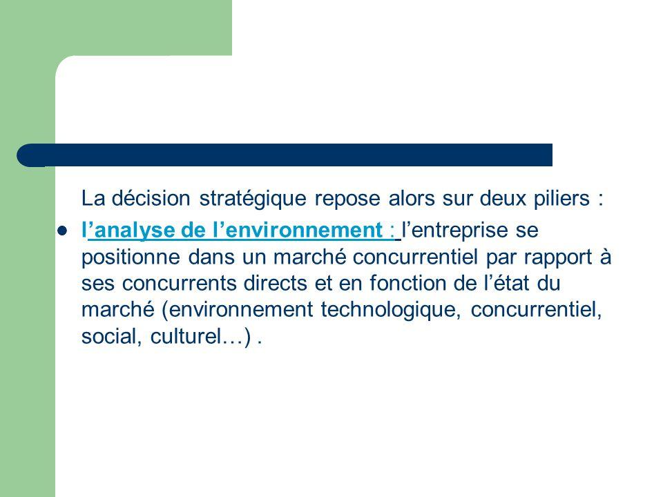 La décision stratégique repose alors sur deux piliers : l'analyse de l'environnement : l'entreprise se positionne dans un marché concurrentiel par rap