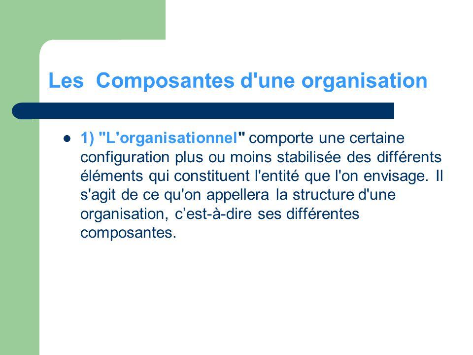 Les Composantes d'une organisation 1)