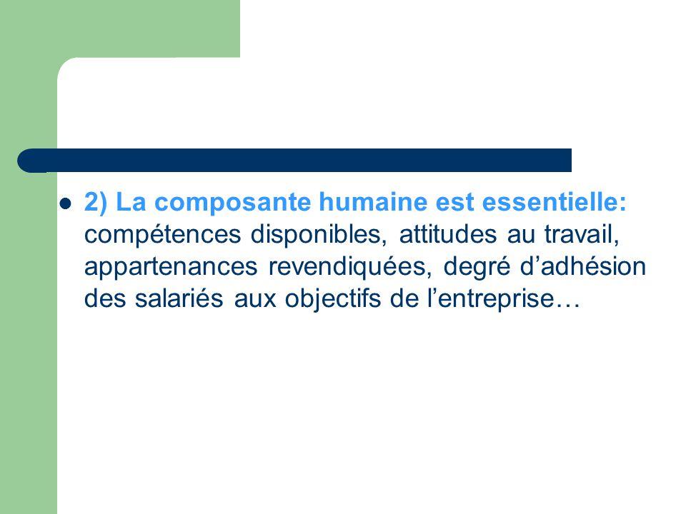 2) La composante humaine est essentielle: compétences disponibles, attitudes au travail, appartenances revendiquées, degré d'adhésion des salariés aux