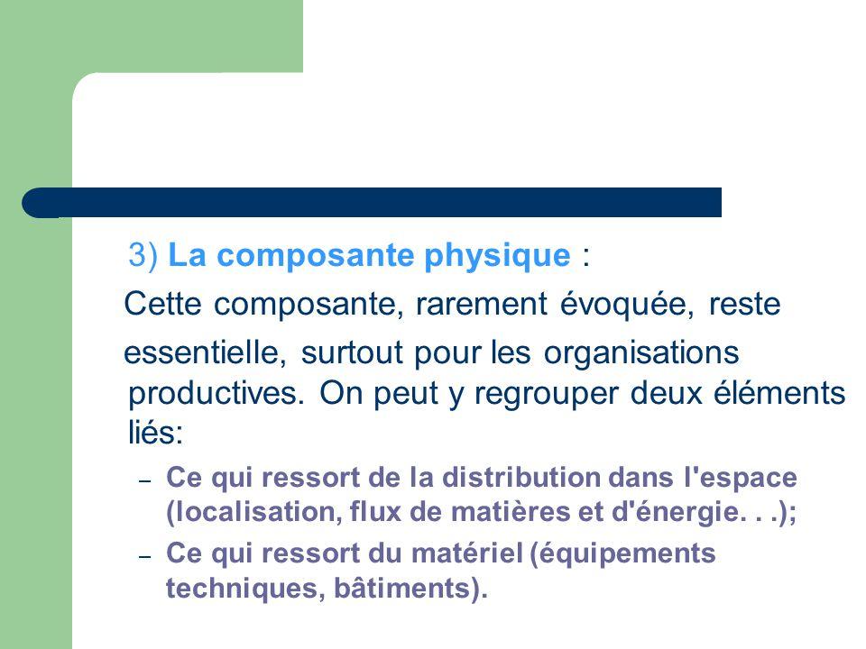 3) La composante physique : Cette composante, rarement évoquée, reste essentielle, surtout pour les organisations productives. On peut y regrouper deu