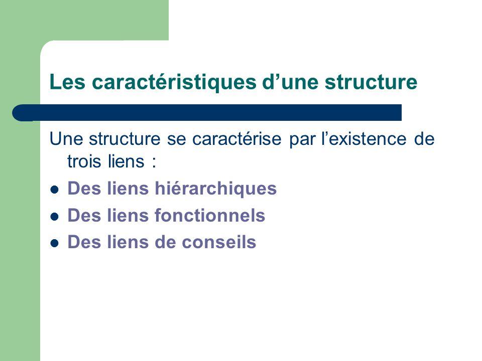 Les caractéristiques d'une structure Une structure se caractérise par l'existence de trois liens : Des liens hiérarchiques Des liens fonctionnels Des