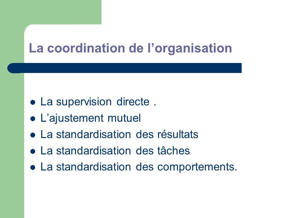 La coordination de l'organisation La supervision directe. L'ajustement mutuel La standardisation des résultats La standardisation des tâches La standa