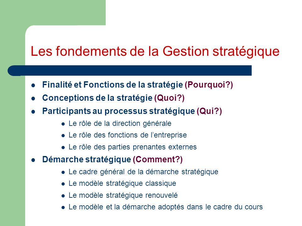 Les fondements de la Gestion stratégique Finalité et Fonctions de la stratégie (Pourquoi?) Conceptions de la stratégie (Quoi?) Participants au process
