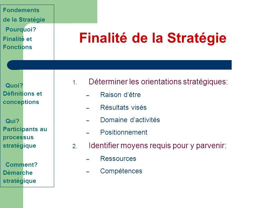 1. Déterminer les orientations stratégiques: – Raison d'être – Résultats visés – Domaine d'activités – Positionnement 2. Identifier moyens requis pour