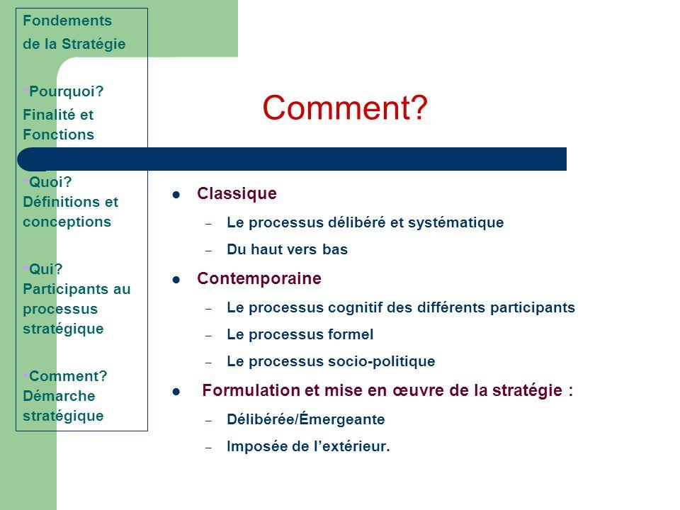 Classique – Le processus délibéré et systématique – Du haut vers bas Contemporaine – Le processus cognitif des différents participants – Le processus