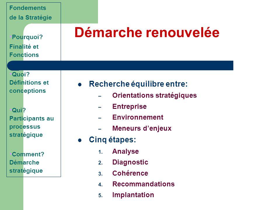 Démarche renouvelée Recherche équilibre entre: – Orientations stratégiques – Entreprise – Environnement – Meneurs d'enjeux Cinq étapes: 1. Analyse 2.