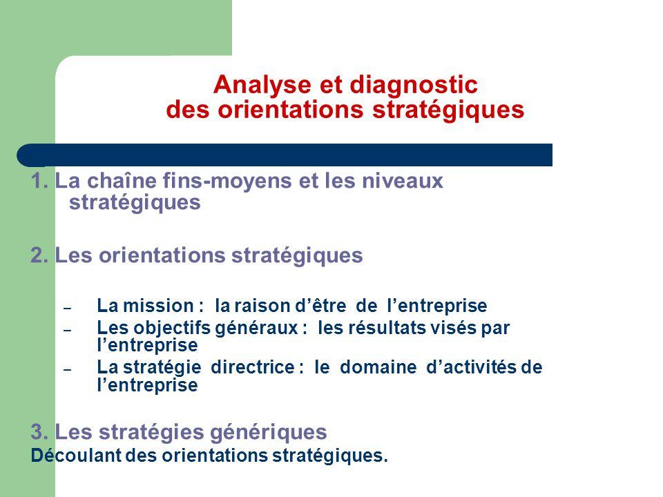 Analyse et diagnostic des orientations stratégiques 1. La chaîne fins-moyens et les niveaux stratégiques 2. Les orientations stratégiques – La mission