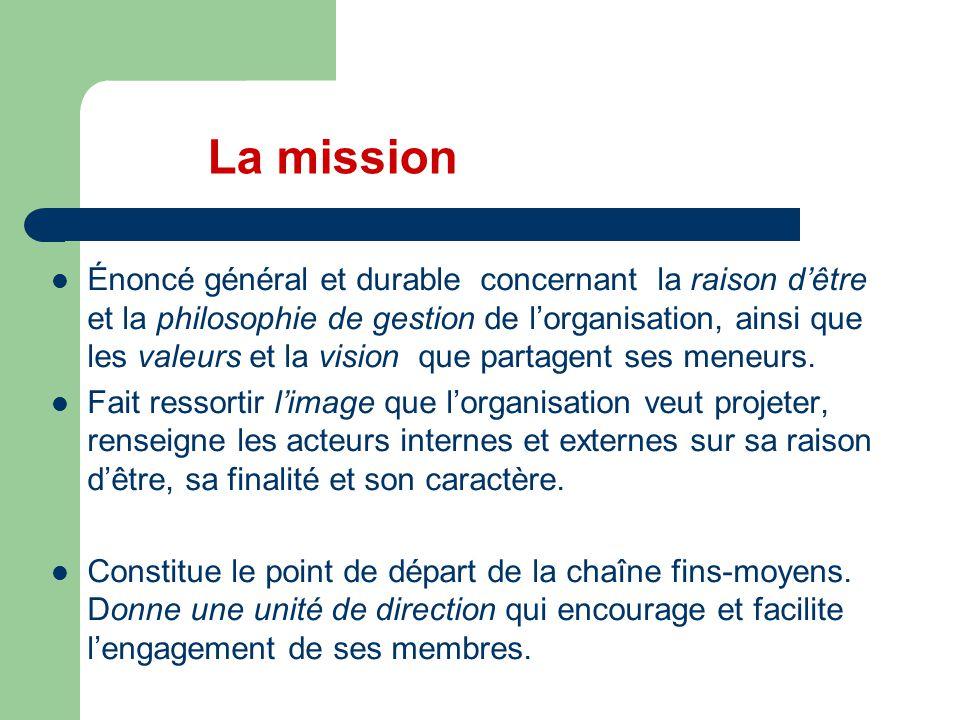 La mission Énoncé général et durable concernant la raison d'être et la philosophie de gestion de l'organisation, ainsi que les valeurs et la vision qu