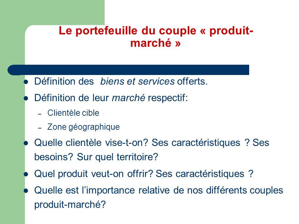 Le portefeuille du couple « produit- marché » Définition des biens et services offerts. Définition de leur marché respectif: – Clientèle cible – Zone