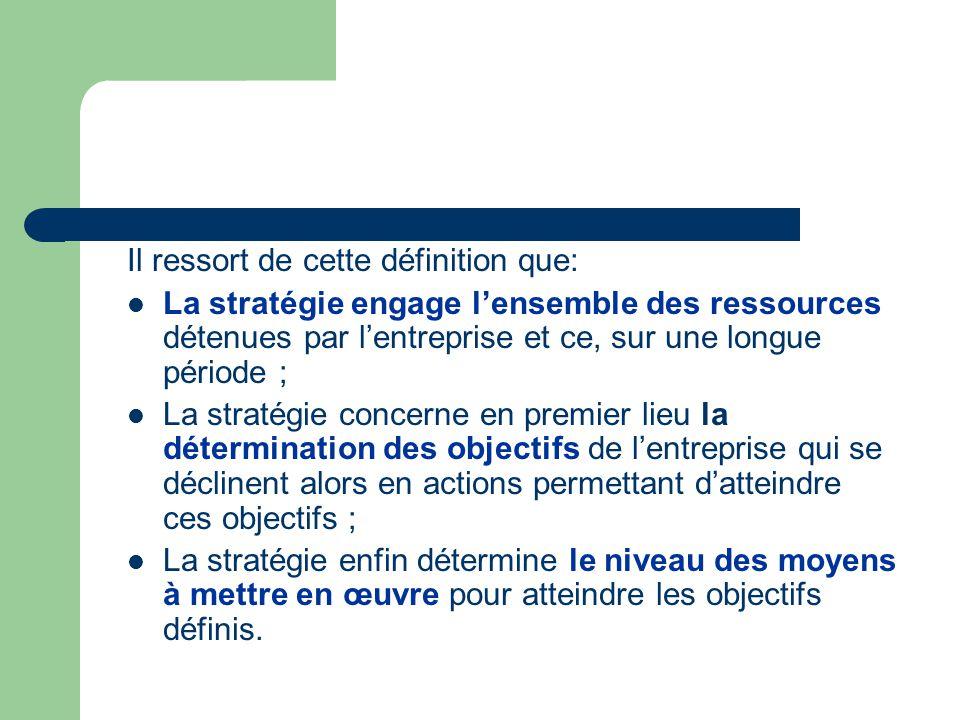 La coordination de l'organisation La supervision directe.
